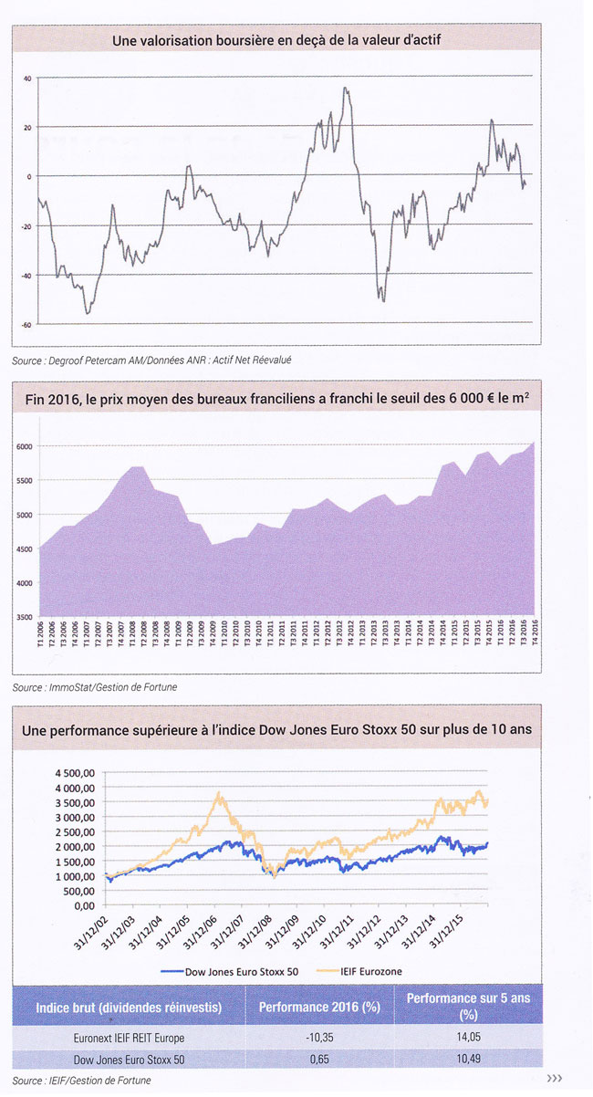 offre au public de titres financiers amf